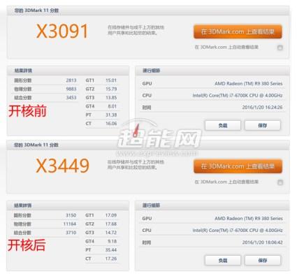 XFX-Radeon-R9-380-Crimson-Edition_Gaming_2