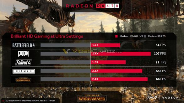 AMD-Radeon-RX-470-performance
