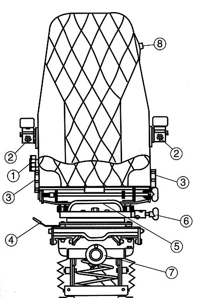 : General Operating Instructions for Railroad Driver Seat