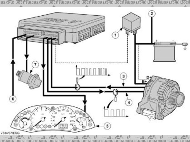 Puma alternator wiring