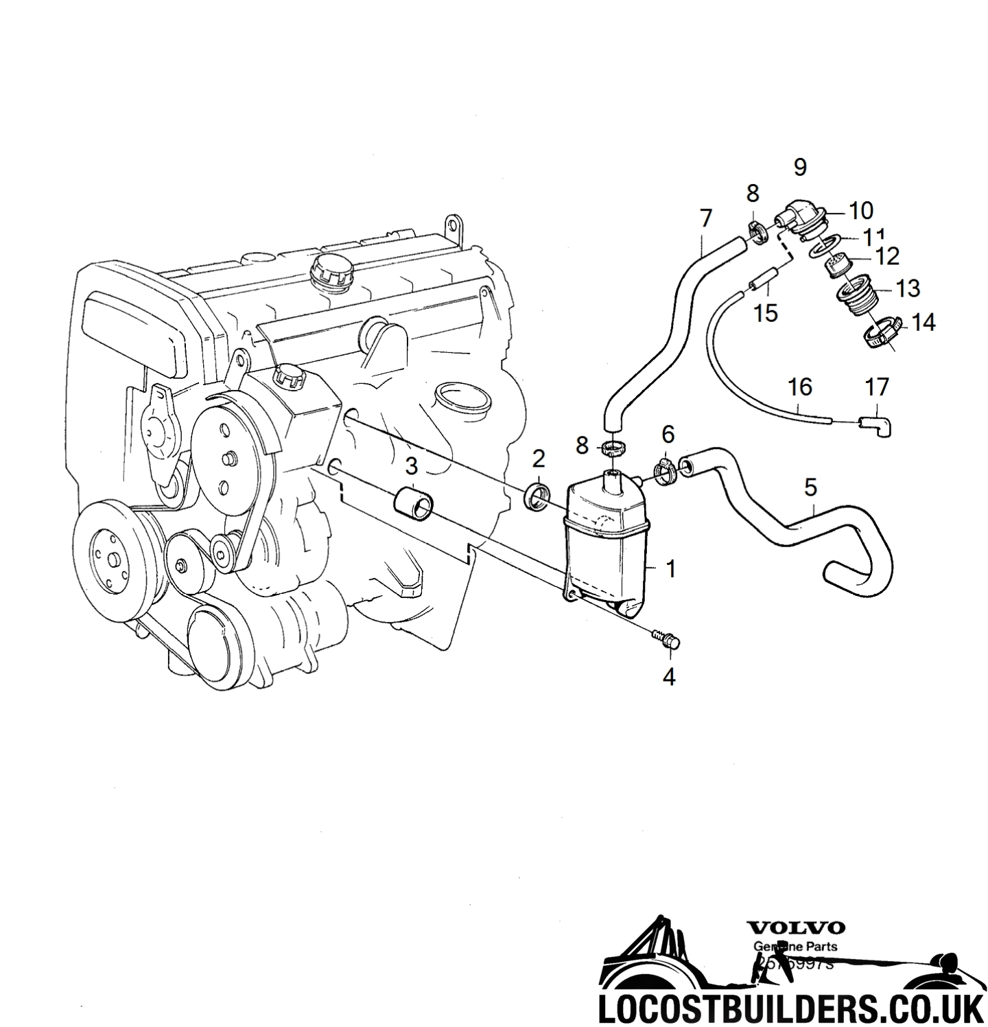 960 Pcv System Questions