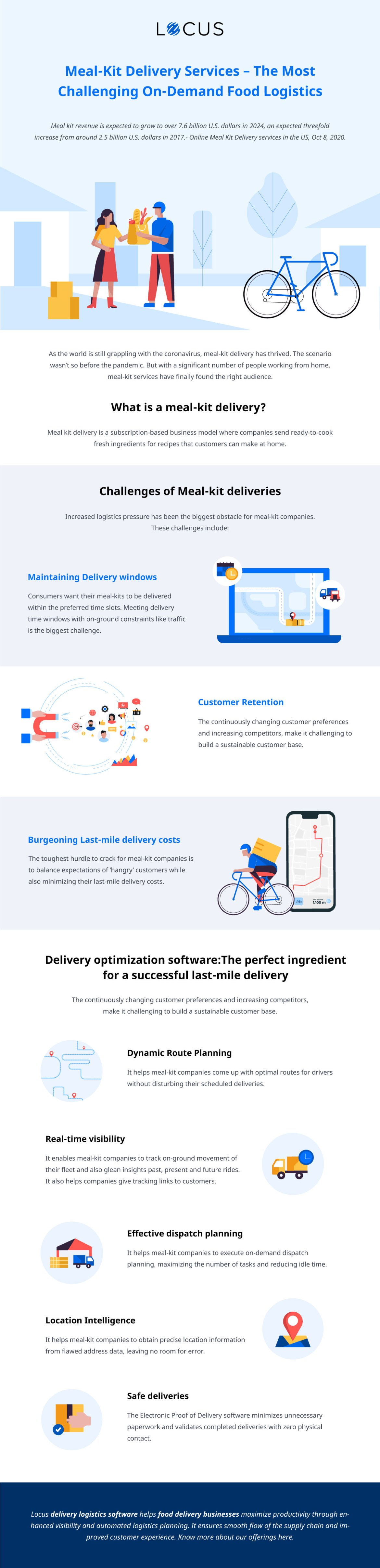 [Infographics] The Complex Logistics Behind Meal-Kit Delivery Services