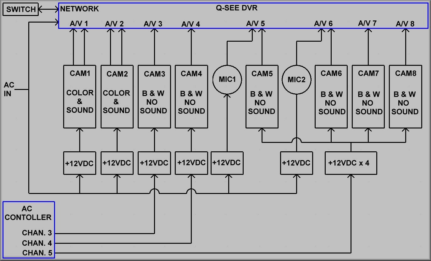APF Electronics Manual, EL-3501