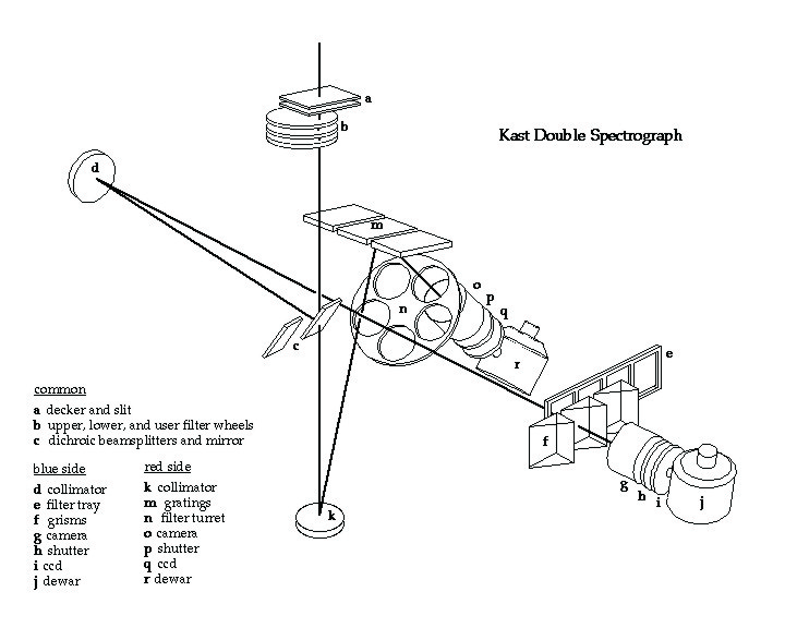 Index of /Telescope_Operations_Manual/Telescope_Ops