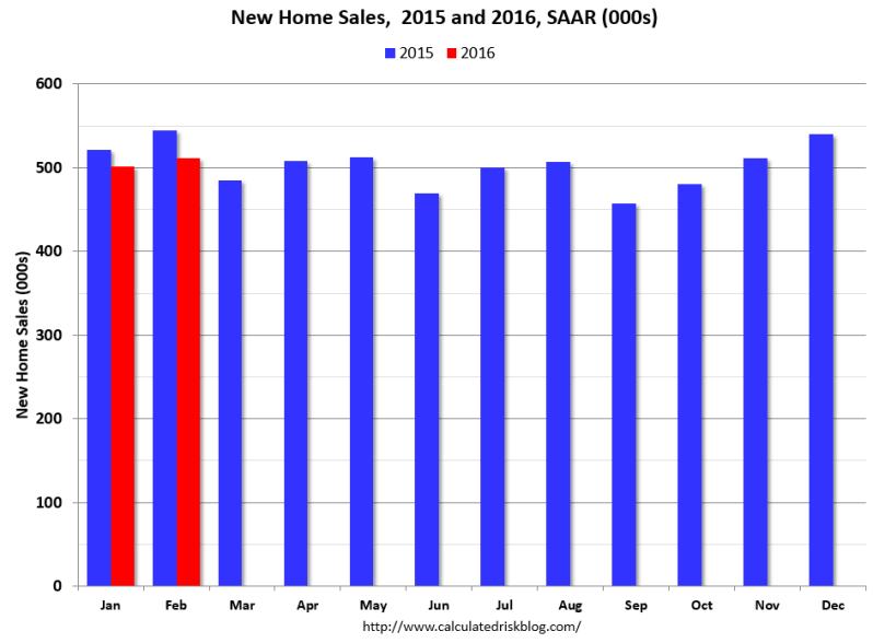 NHS20152016Feb