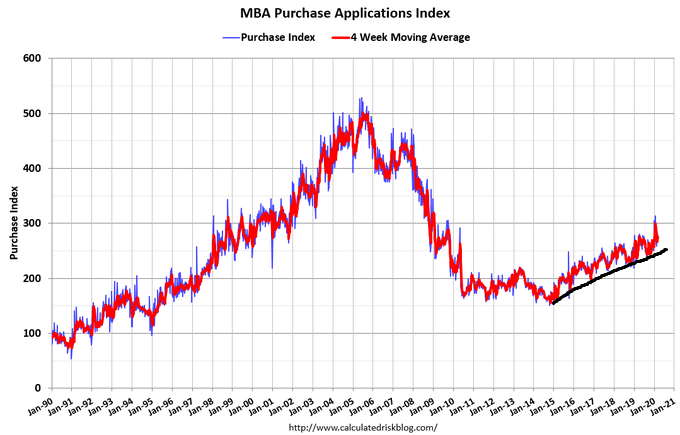 March 19th Application data