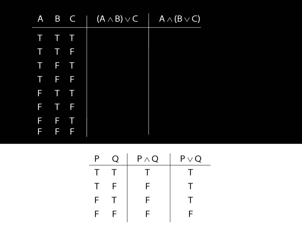 A B C The Truth Tables