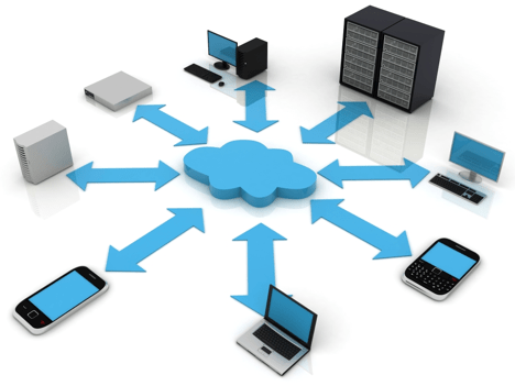 Image of Blue Cloud with arrows going to and from many devices like server, tablet, laptop, phone, desktop, etc. representing Public cloud