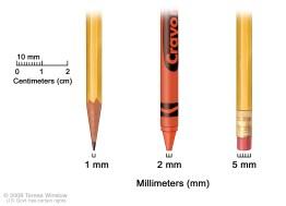 millimeter things