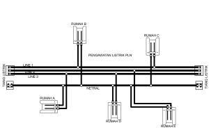 Sistem 3 Fasa PLN « High or Low