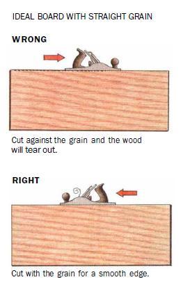Grain Planing