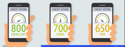 Does Credit Cards Affect Your Credit Score?