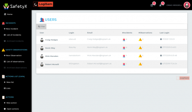 SafetyX-List-of-users