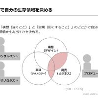 ロジストキャリア採用 IDEO