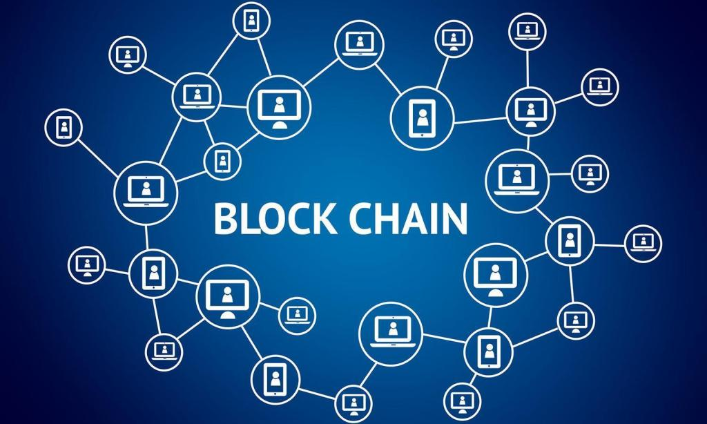 block chain for supply chain