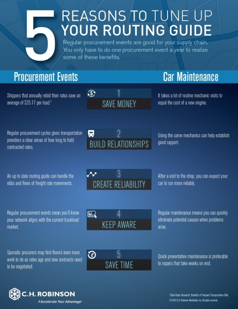 chr-infographic