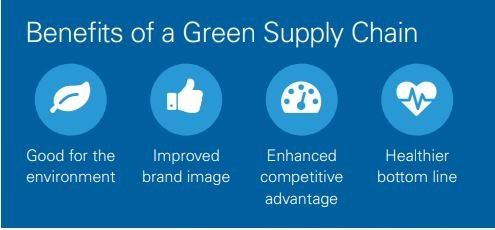 "The Business Benefits of ""Going Green"" with Your Supply"