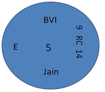 indiadiagram2