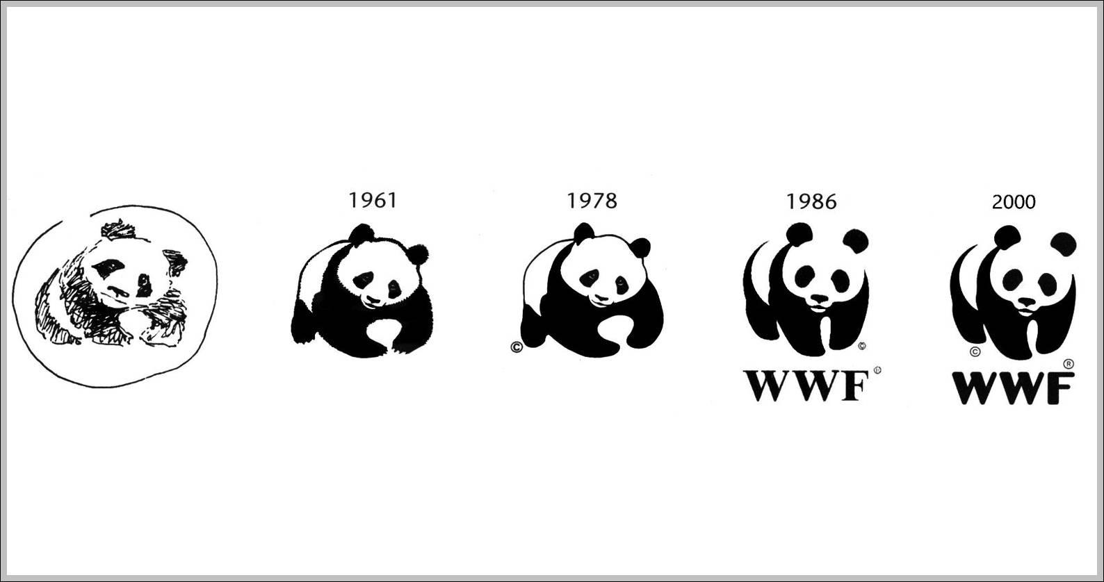 Wwf Trademark Logo Sign