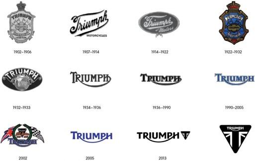 triumph_logo_history