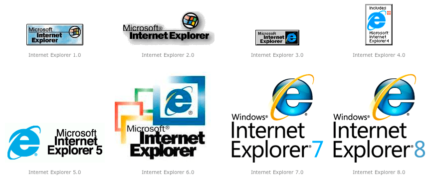 Image Result For What Is The Most Up To Date Windows Operating System