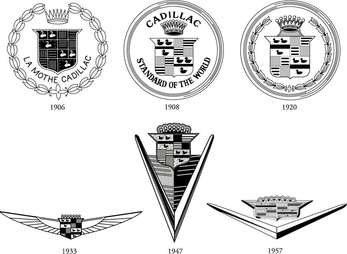 Classic Cadillac Logo