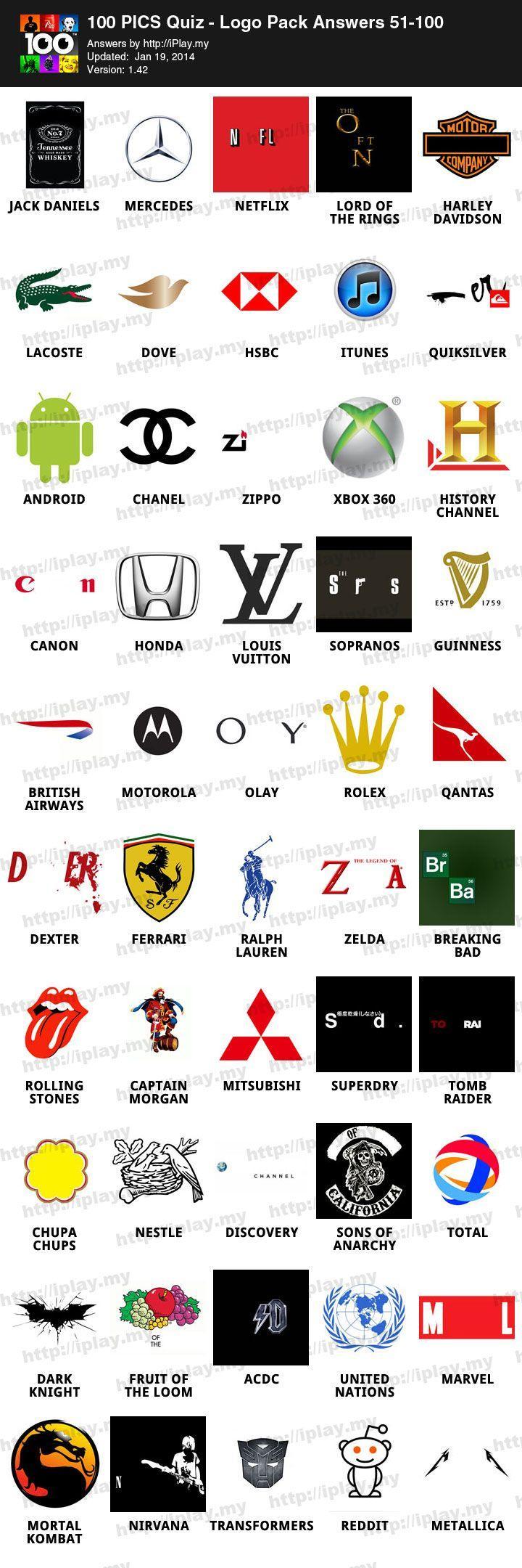 100 Pics Logos Answers 51 100 : logos, answers, Sports, Logos