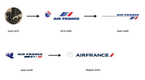 Evolution_Logo_Air_France