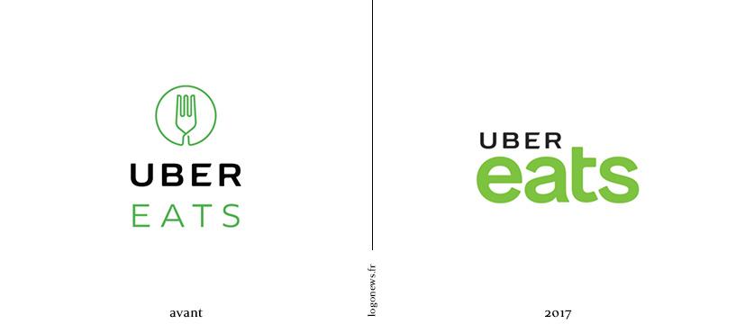 Uber Eat France Ville