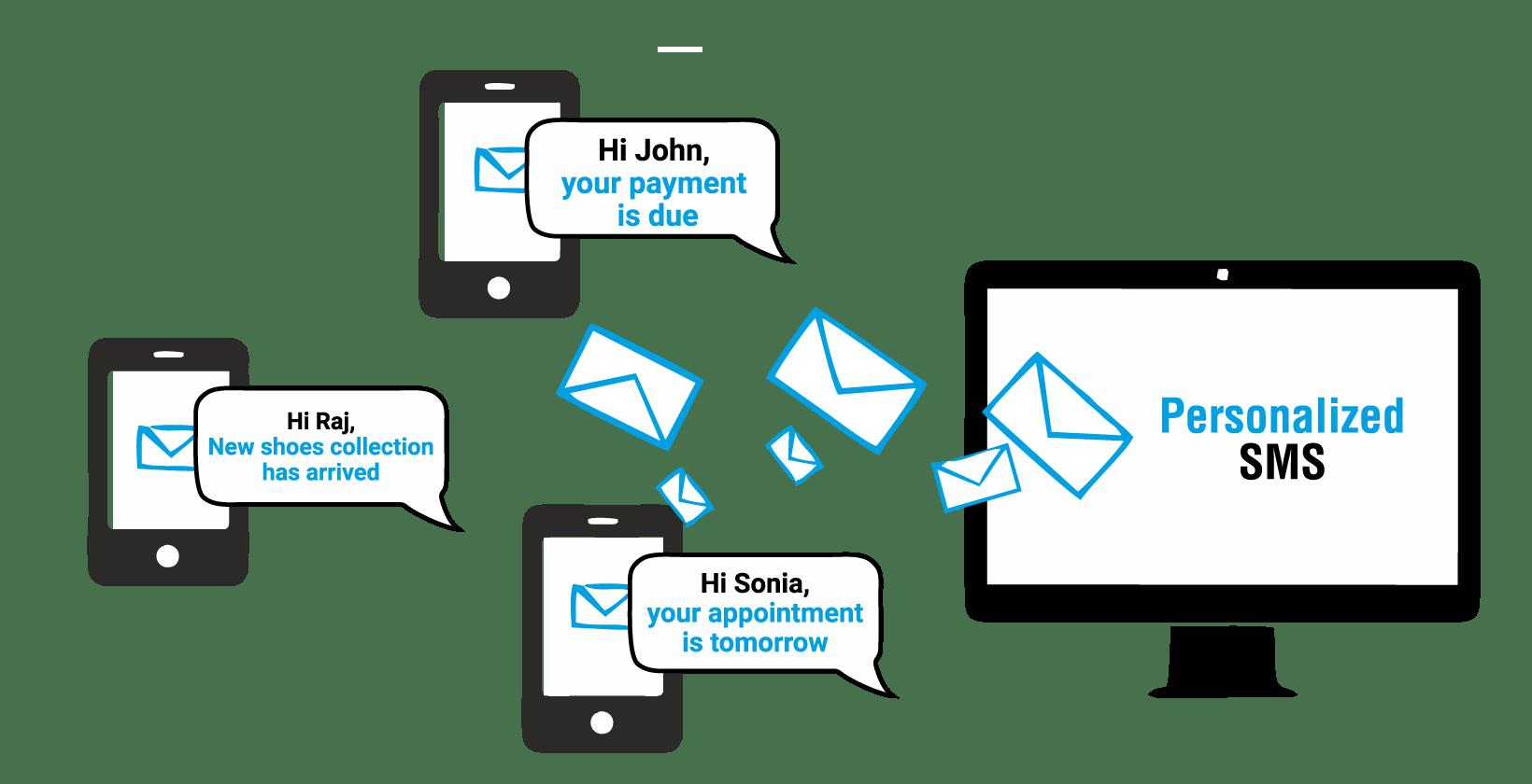 Personalized Bulk SMS