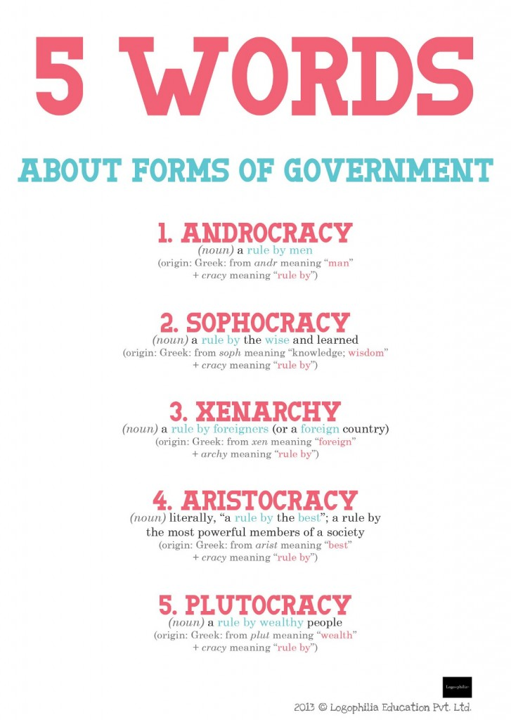 Logophilia Edu Pvt Ltd  Pioneers In Etymology Education5 Words About Forms Of Government
