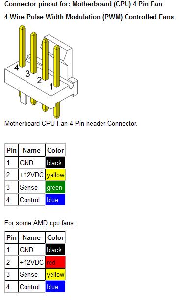 usb wiring diagram motherboard elements of communication Автоматическое регулирование скорости вращения вентилятора (в том числе pwm) - Версия для печати ...