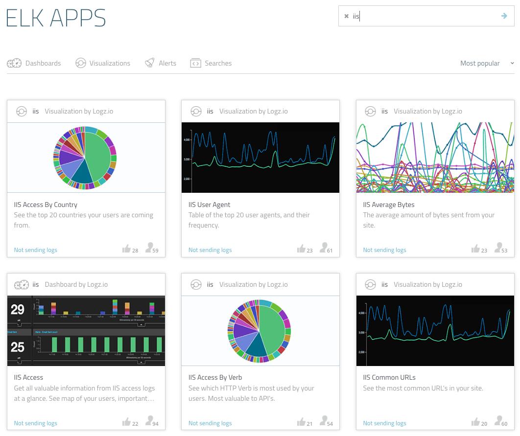 Web Log Analyzer Iis