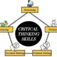 w583h583_315168-examples-of-activities-that-promote-higher-order-thinking-center-for-t-