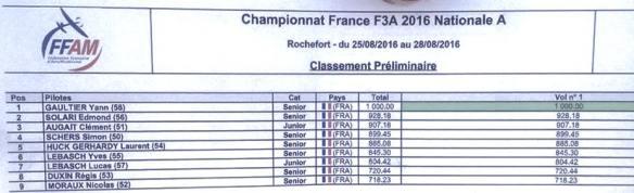 Classement_1_A