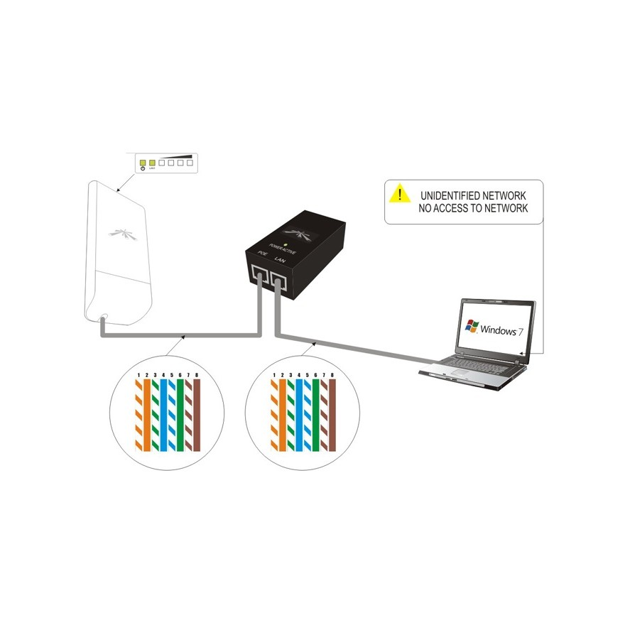 ANTENA INTERNET CPE UBIQUITI 2.4 GHz 23dBm Access Point