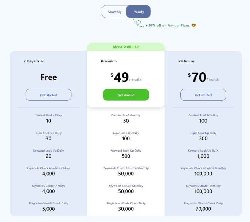 Writerzen Pricing and Features