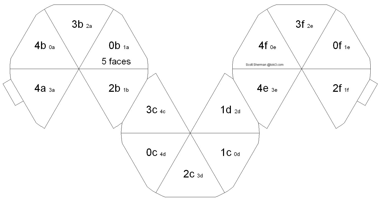 Slot Flex State Diagram