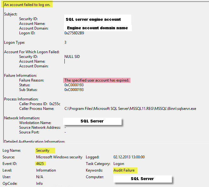 SQL agent jobs cause Audit failure in security log - BlackCat
