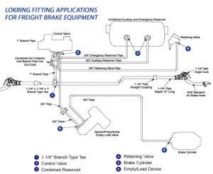 Typical Railcar Applications Drawing