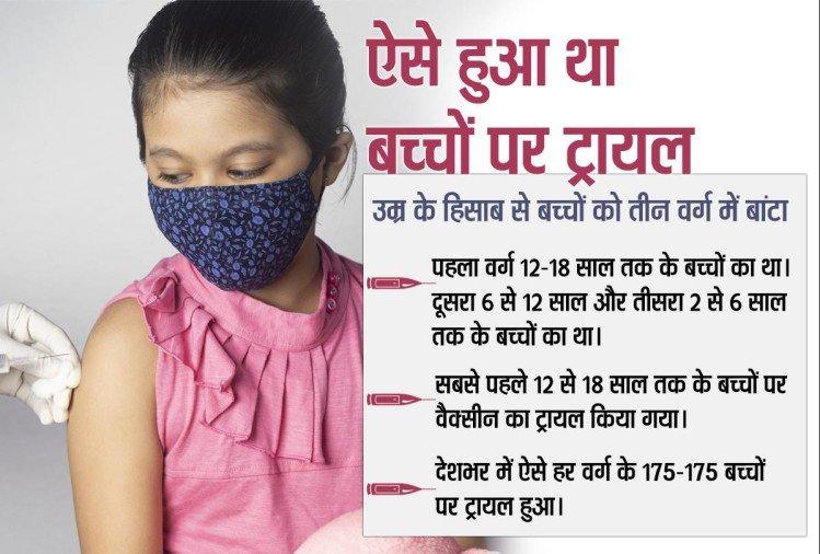 जल्द ही बच्चों के लिए कोवाक्सिन को मंजूरी मिल सकती है।