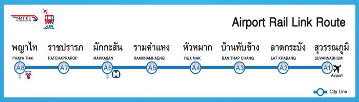 Aeroporto de Bangkok - Mapa Airport Rail Link