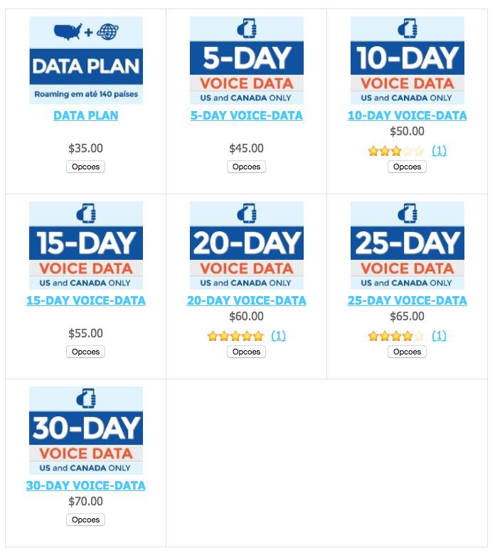 Chip Internacional - Planos EasySim4U