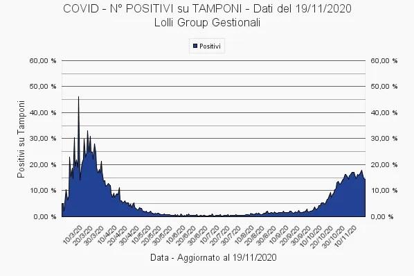 covid-tamponi-lolli-group-19_11