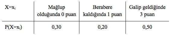istatistik11-10