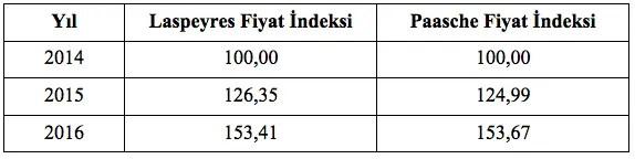 istatistik14-10
