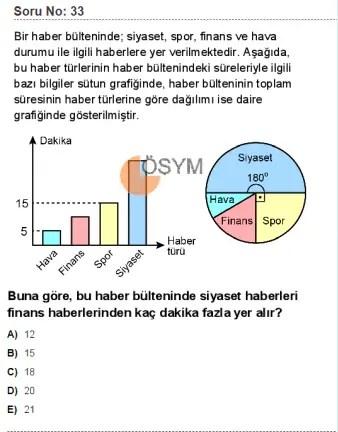 DGS 2020 Sayısal Soru - 33