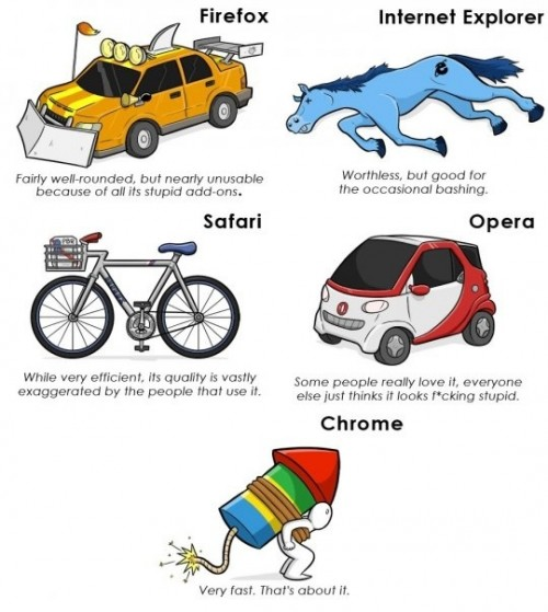 If Web Browsers Were Modes of Transpiration