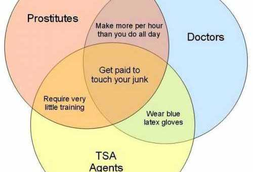 The Truth About Doctors, Prostitutes and TSA Agents