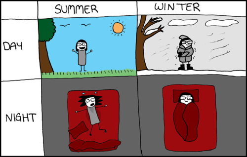 Sleeping in the summer vs winter.